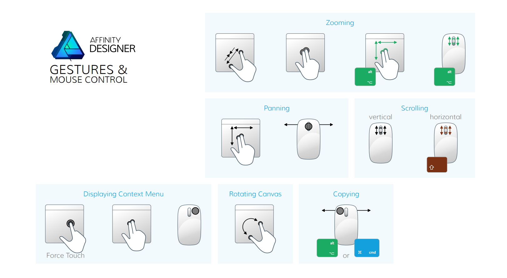 Affinity Designer Gestures (cropped)